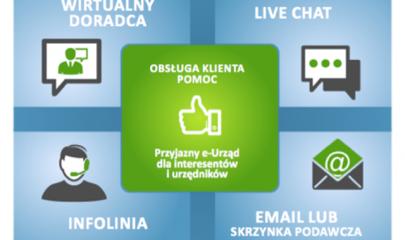 Rozwiązania IT automatyzujące obsługę klienta w sektorze administracji publicznej wPolsce