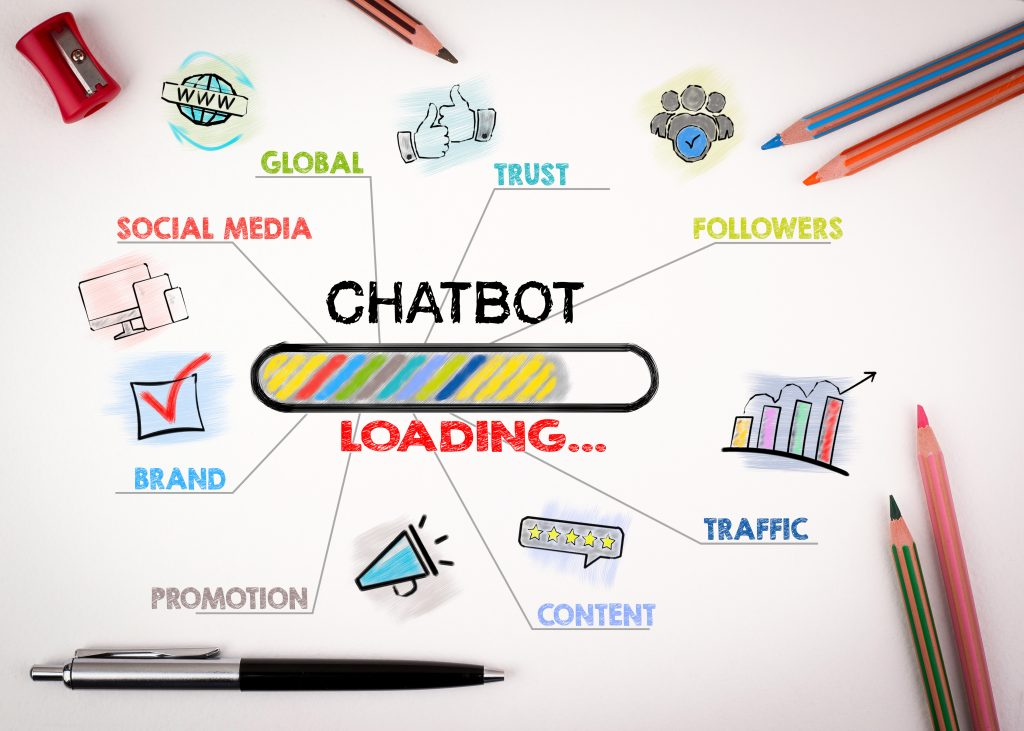 4 best Chatbots in marketing – an overview in the world